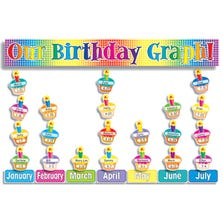 OUR BIRTHDAY GRAPH BULLETIN BOARD SET *ZT